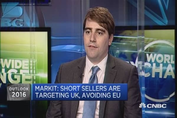 Short-selling activity at multi-year highs