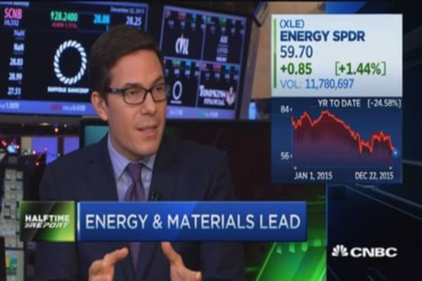 Highest risk/reward sector is energy Pro