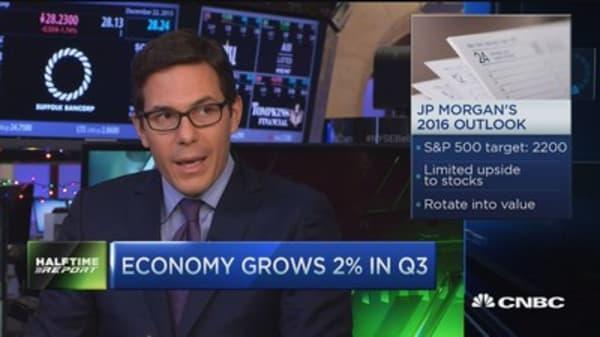 Rising risk in momentum plays: Lakos