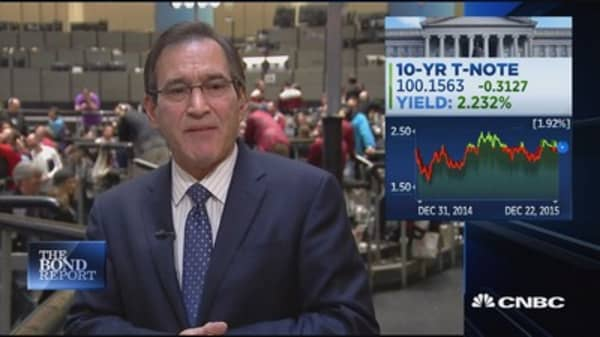 Santelli: Dollar's good run