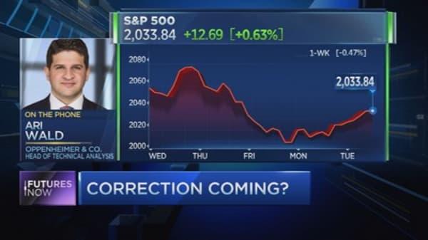 Markets to correct next quarter: Technician