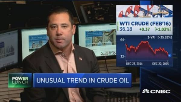 History says oil goes back to $45 in 2016: Pro
