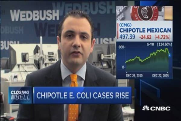 Analyst: Could be another big step lower for Chipotle