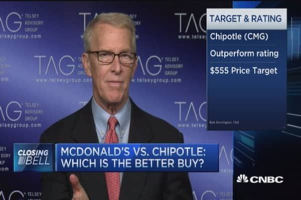 McDonald's vs. Chipotle: Which is the better buy?