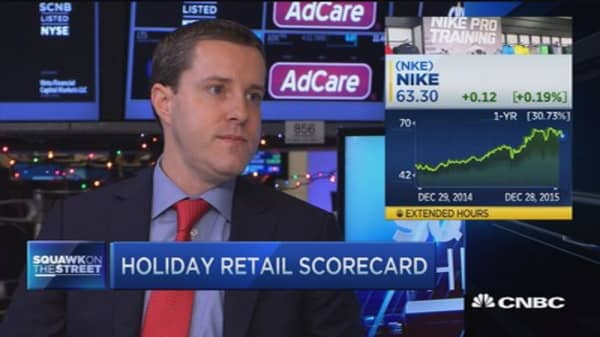 Holiday retail scorecard