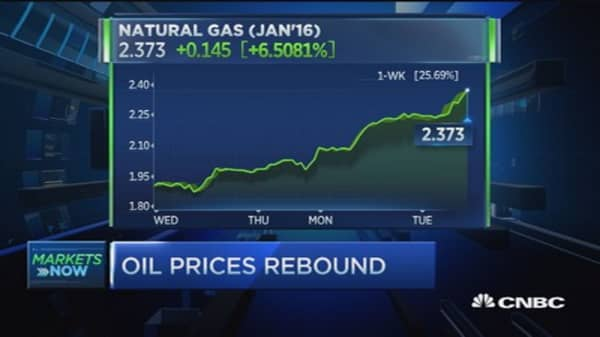 All commodities rebounding