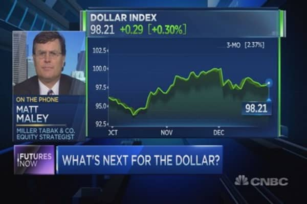 What investors are missing about the dollar: Strategist