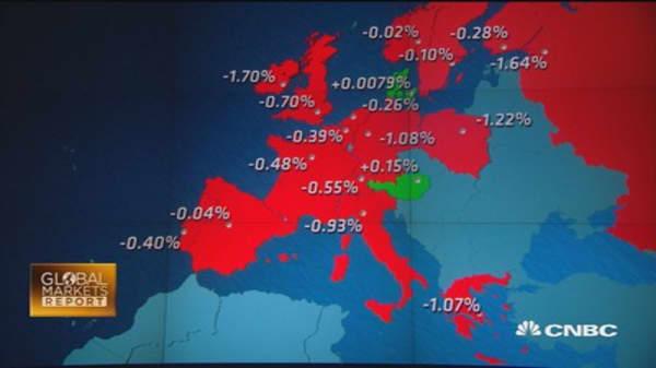 European markets close: Amazon's UK competition