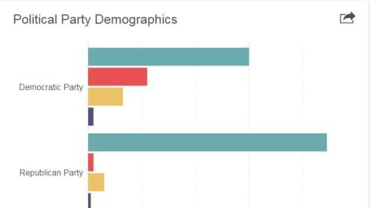 Data as of June 2015.