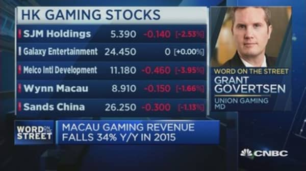 Macau gaming is a tale of two cities: Union Gaming