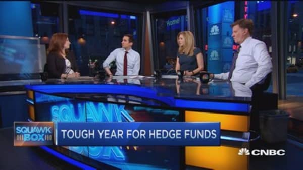2015 tough year for hedgies