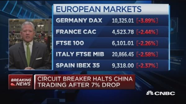 Global market plunge amid China data, Mideast tensions