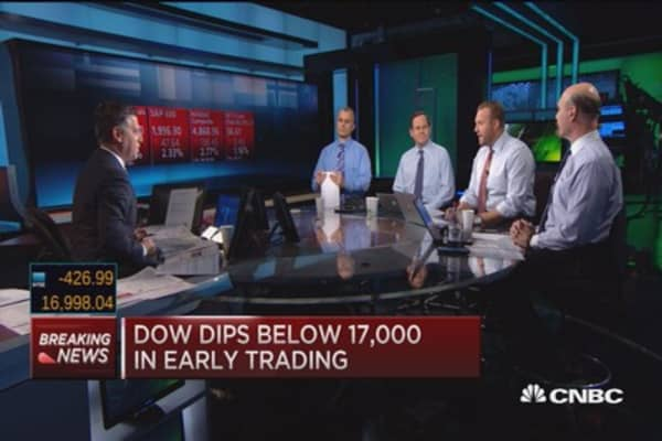 Traders share selloff strategies