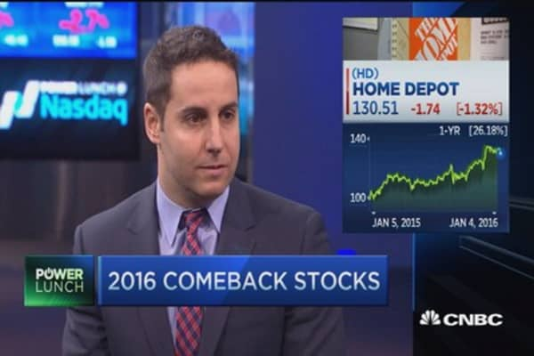 Best comeback stocks for 2016: Expert