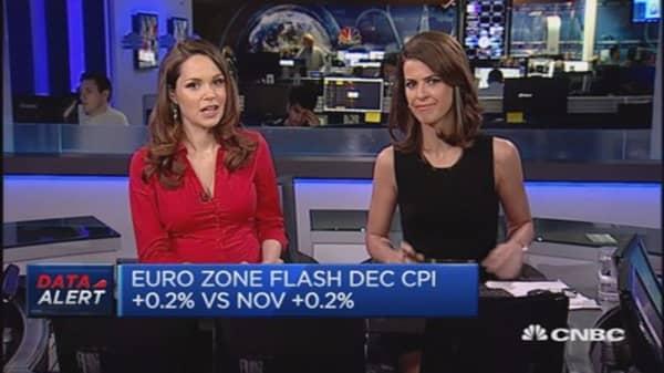 EU inflation fails to meet expectations