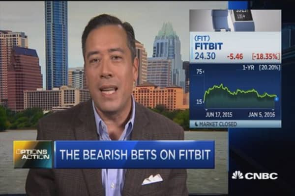 Options Action: Fitbit falls