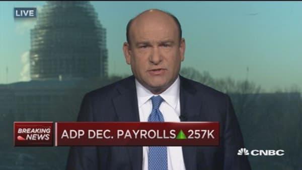 ADP December payrolls up 257,000