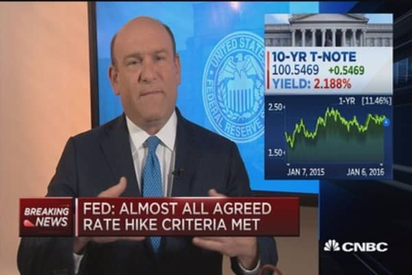 Fed December minutes point to gradual rate hikes in the future