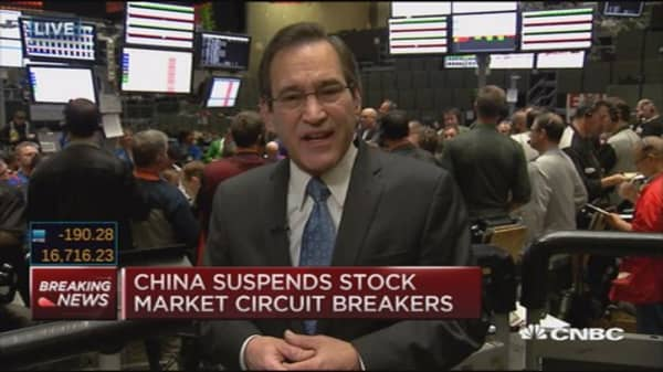 Santelli: The Fed & the dollar/yuan & dollar/yen