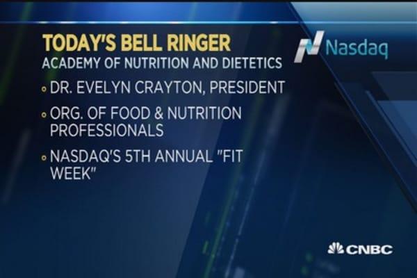 Today's Bell Ringer, January 8, 2016