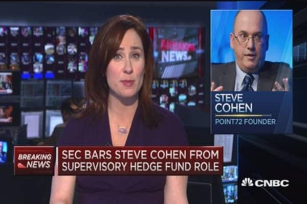 Steve Cohen settles with SEC