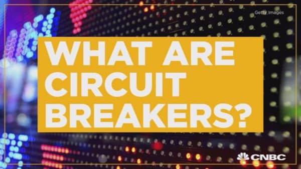 What are market circuit breakers?