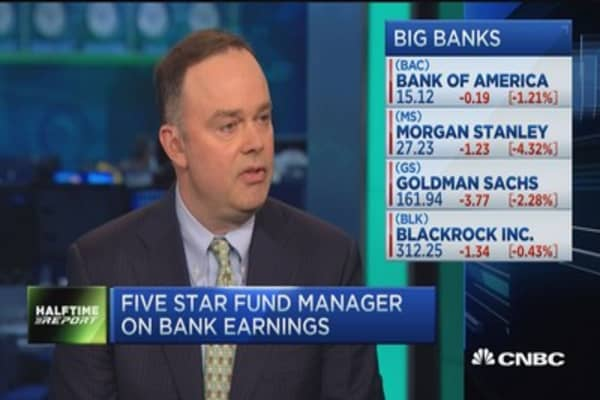 Five star fund manager on bank earnings