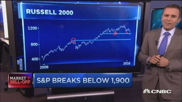 More downside ahead for S&P 500?