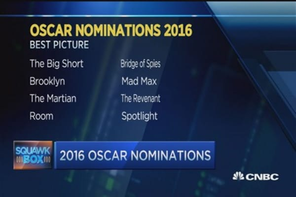 2016 Oscar nominations are out!