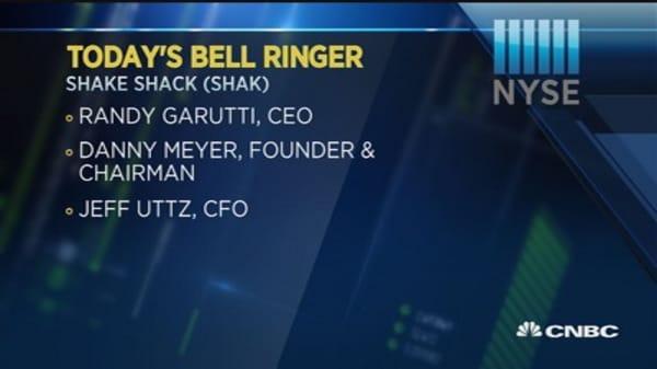 Today's Bell Ringer, January 14, 2016