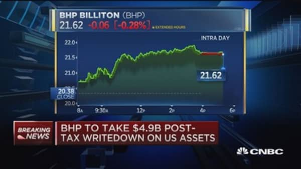 BHP Billiton reduces rigs in US