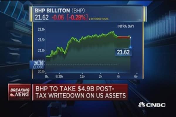 BHP Billiton reduces rigs in US