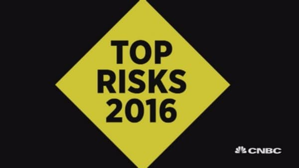 These risks are the biggest in 2016