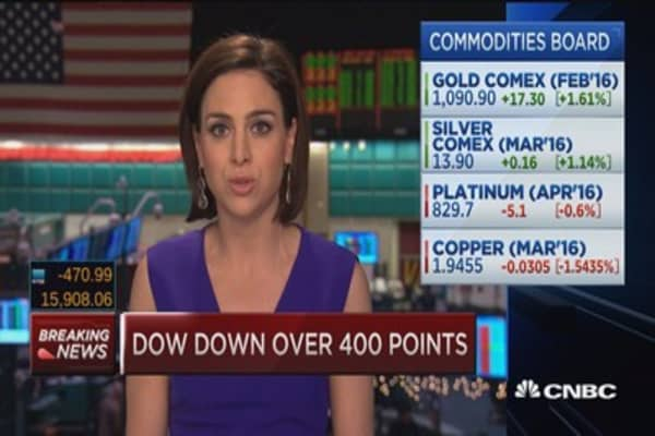 Gold rallies on market sell-off