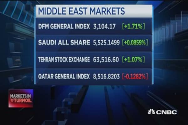Middle East markets update