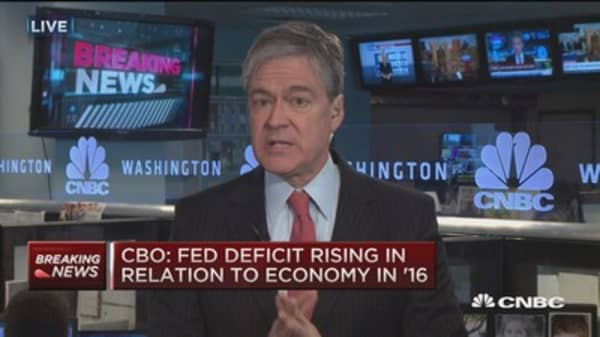 Fed deficit rising in relation to economy: CBO