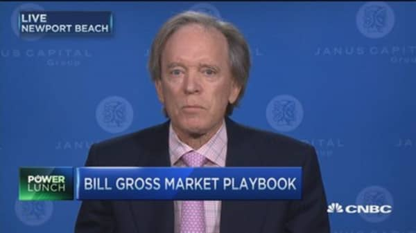 Bill Gross: Limitations to central bank policy