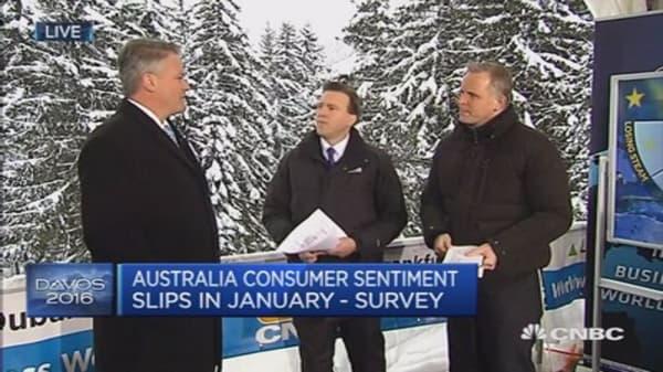 Australian economy is in transition: Fin Min