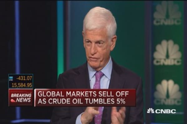 THIS is why these sell-offs are good: Gabelli