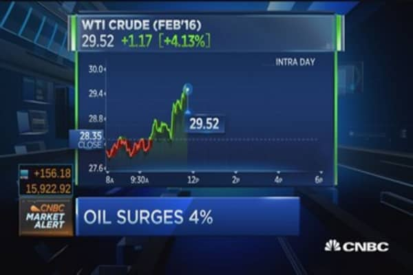 Relief rally for crude