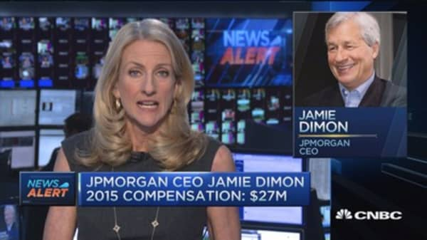 JPMorgan boosts CEO Jamie Dimon's pay 35% to $27M in 2015
