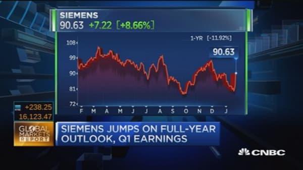 European markets close higher as Brent rebounds