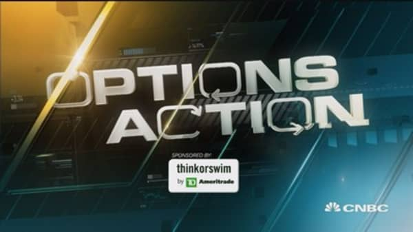 Options Action: The bet on gold