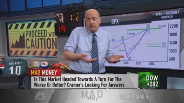 Cramer: Charts predict S&P bounce will end soon