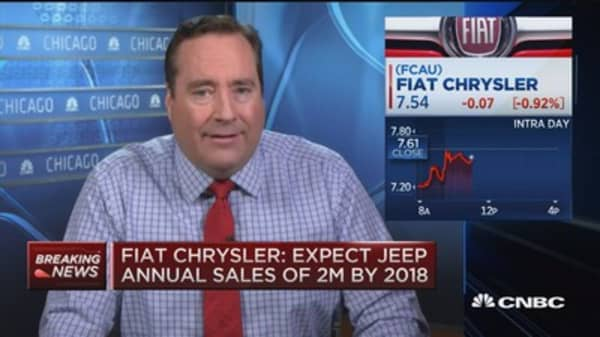 Fiat Chrysler boosts Jeep production plans