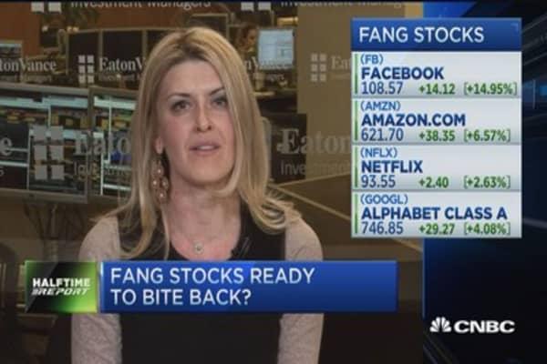 FANG stocks ready to bite back? Fang Stocks