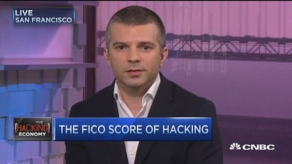 The FICO score of hacking