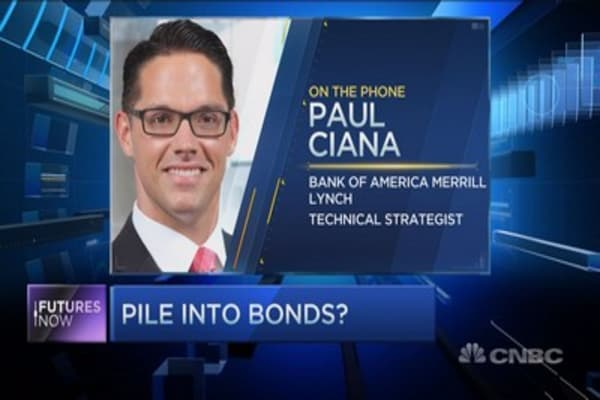 This may cause a lot of pain for global markets: BofA