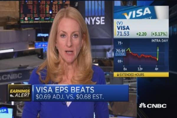 Visa shares rise 3% on Q3 earnings beat