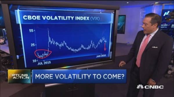 Options Action: More volatility to come?
